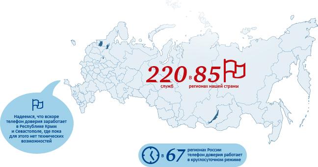 линия занята перевод рубль вам личный кабинет